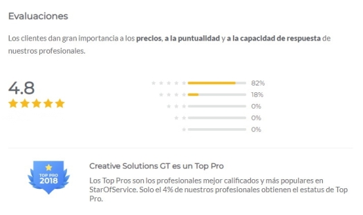 calificacion star of service